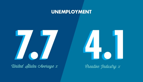 01_unemployment